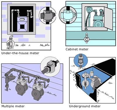 gas-meters.jpg
