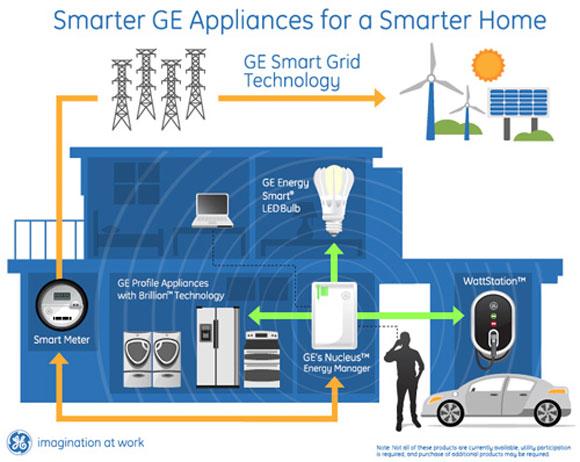 ge-smarter-home.jpg