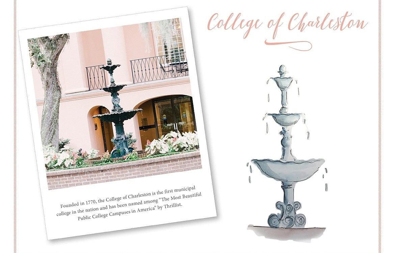 Where + Wear: College of Charleston