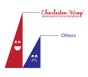 charleston wrap versus other fundraising companies