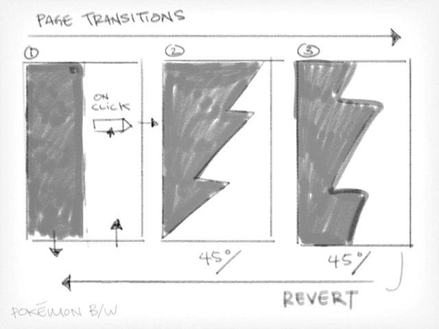 pokémon storyboard concept