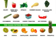 EWG Dirty Dozen Clean Fifteen