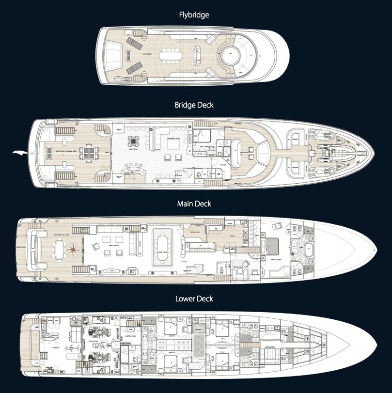 Top Yachts World