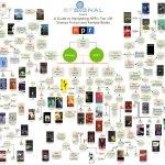 Top Sci-Fi Novels