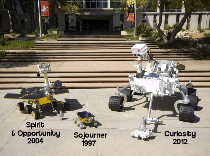 mars-rovers-comparison