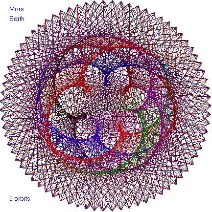 earth-mars-orbits