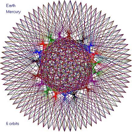earth-mercury-orbits