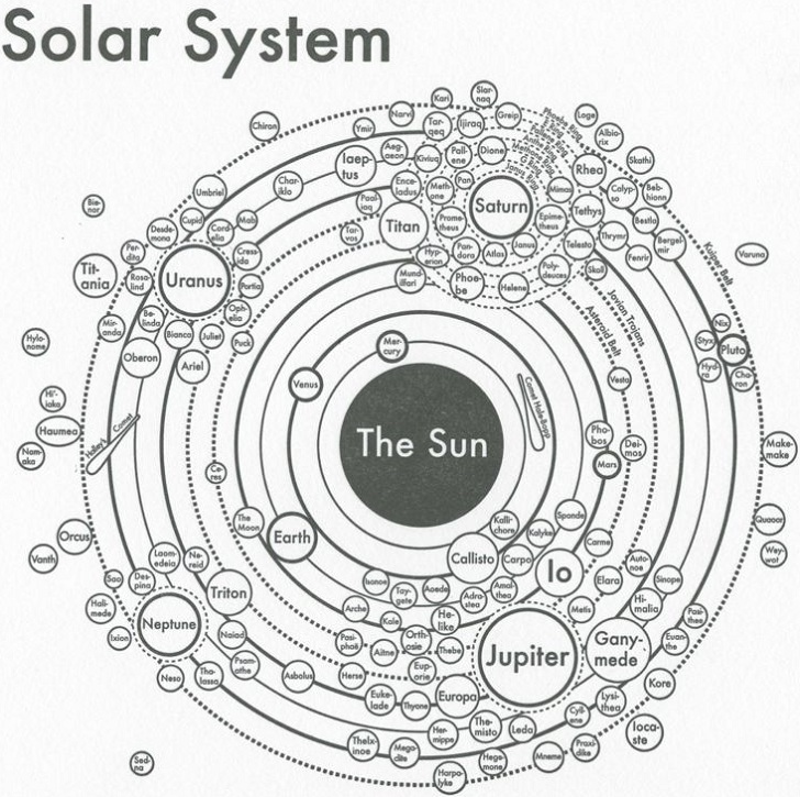 archies-press-solar-system