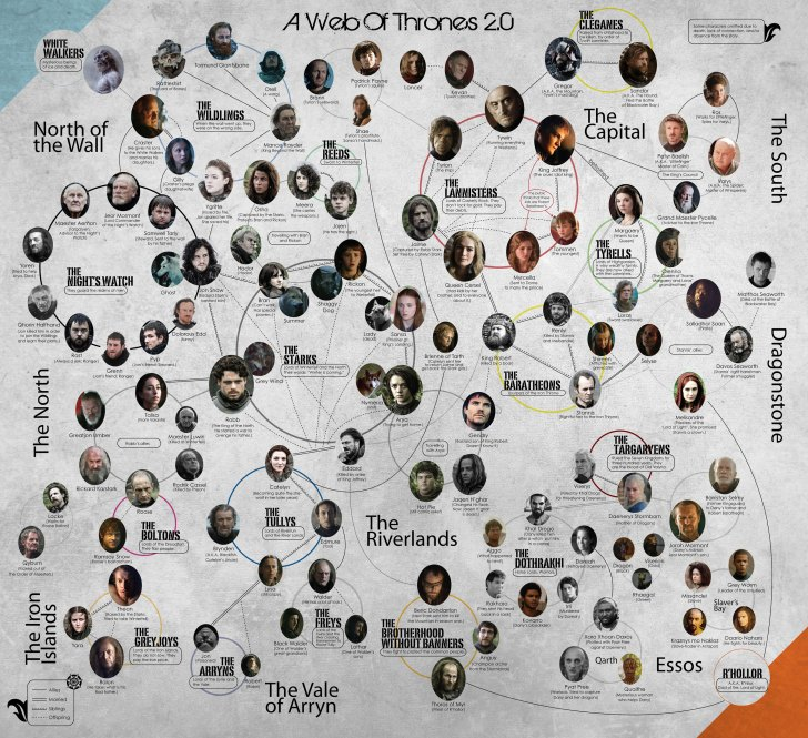 game-of-thrones-family-tree