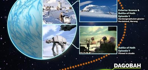 Star-Wars-Filming-Locations