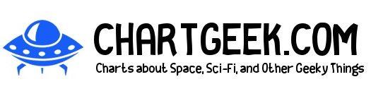ChartGeek.com