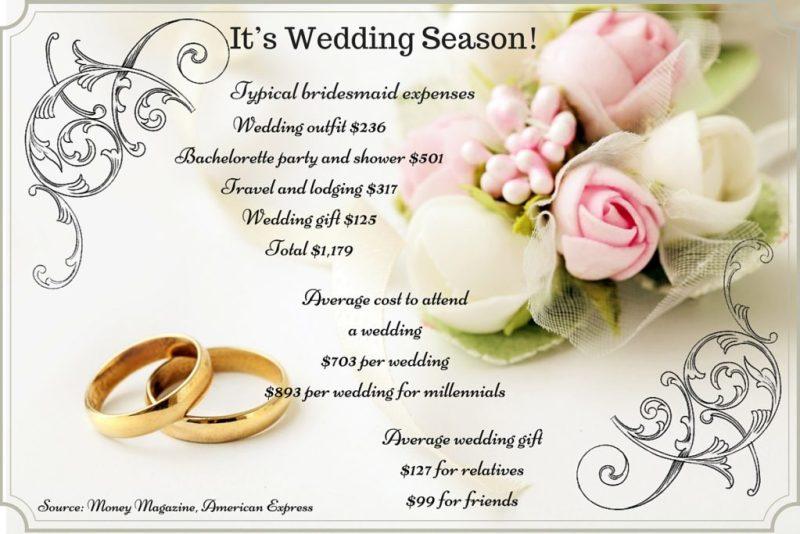 Wedding Gift Money Amount Ireland Dealssite