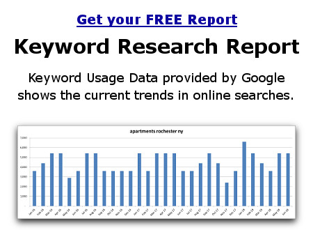 Keyword Research Report for Tree Services - SEO Rochester NY - Click here to Contact Chase-It Marketing
