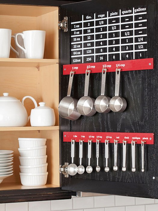 Inside drawer door decorated with a measurement table and hanging measurement cups.