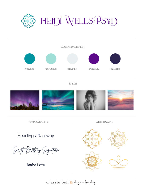 brand mood board with swatches of color, photos and fonts
