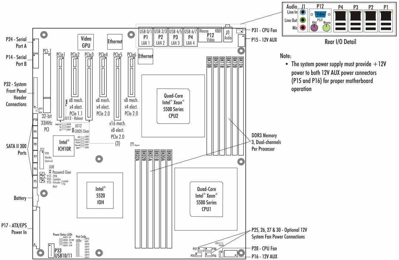 Z270 Chipset Diagram