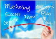 Marketing related terms
