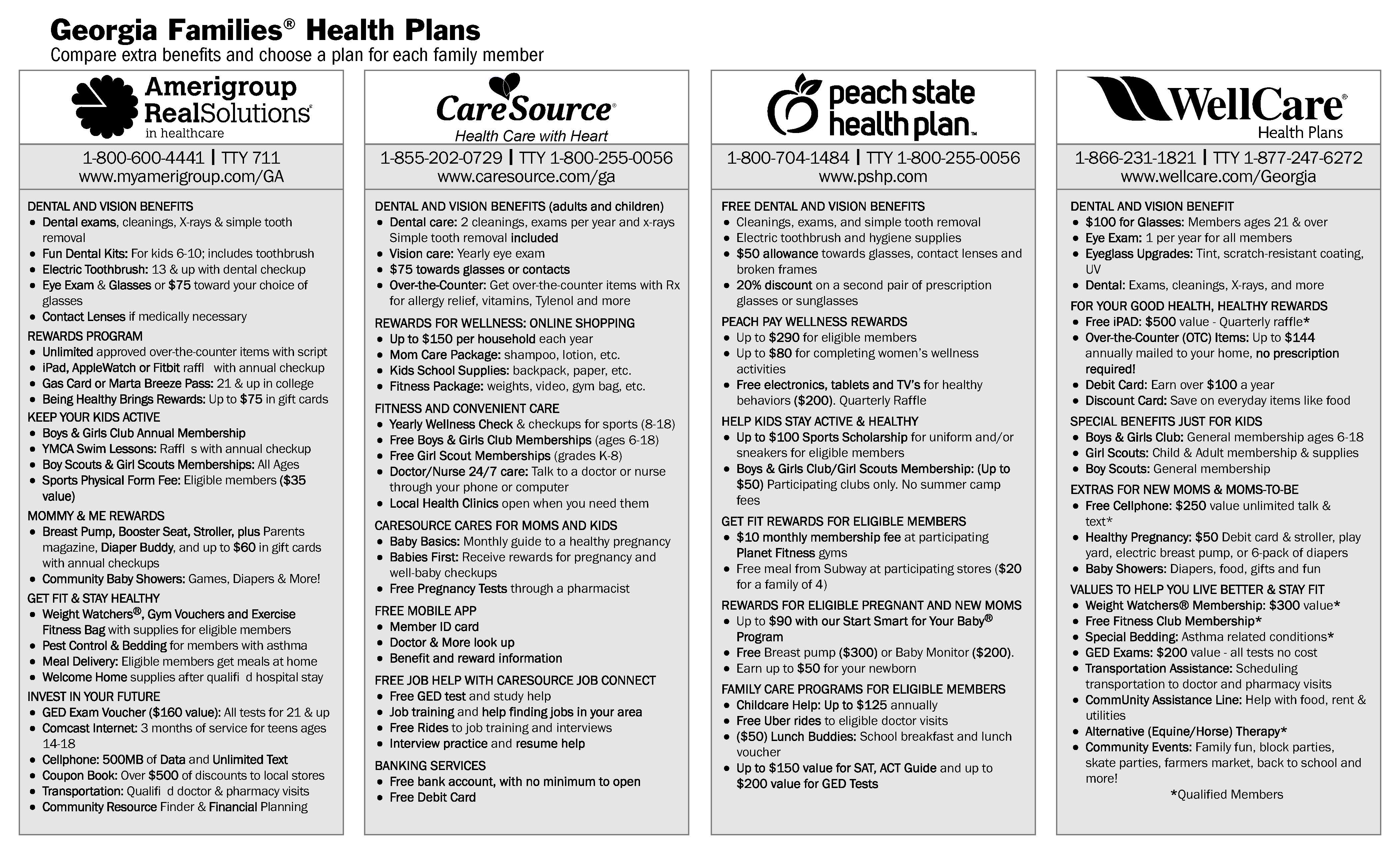 Free rx dental plan -  Each Plan Offers Assistance With Glasses See Plan Website For More Details