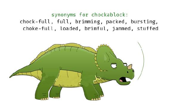 Learn English word Chockablock synonyms