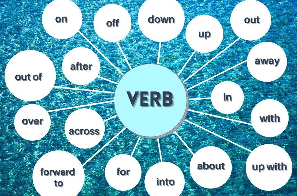 Common Phrasal Verbs 2 Online Exam