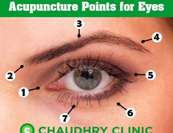 Acupuncture to Improve Eyesight - Chaudhry Clinic