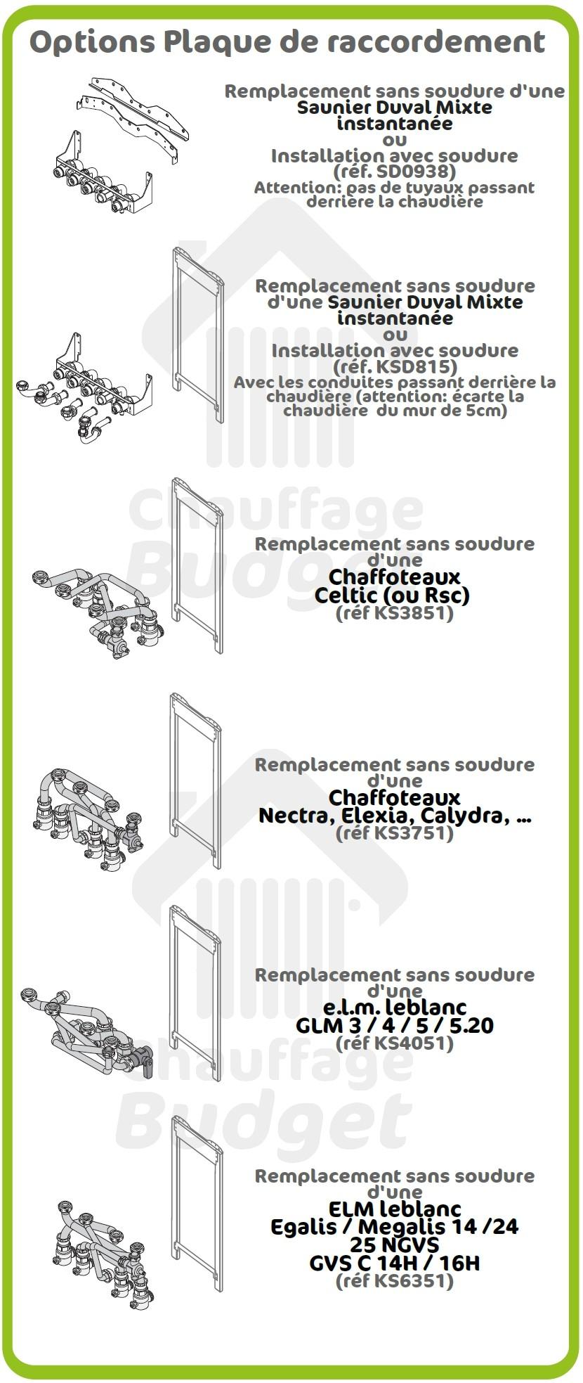 Thema Condens F As 25 Saunier Duval Chaudiere Murale Condensation A Gaz Chauffage Seul