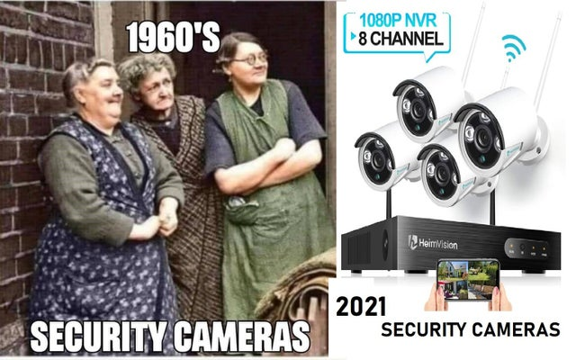 Security Cameras on Shabbos: a Halachic Analysis