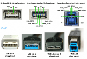 Ways to Find Different Between the USB 2.0 and USB 3.0