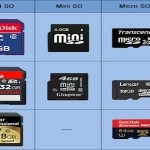 SD cards, How they work and How to use them
