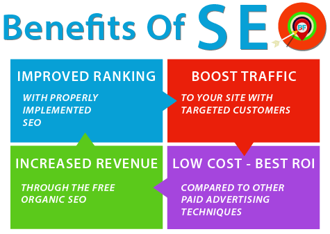fixed-seo-cost-package