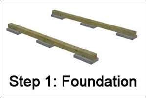 Step 1: Foundation