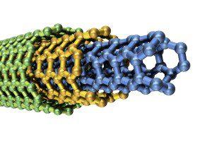 multi-walled-carbon-nanotubes-molecular-structure