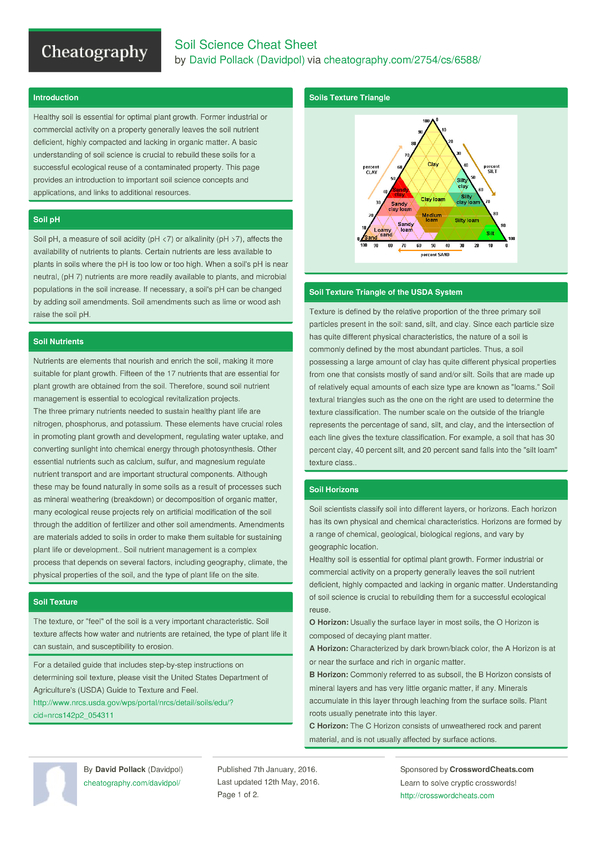 Soil Science Cheat Sheet by Davidpol - Download free from ...