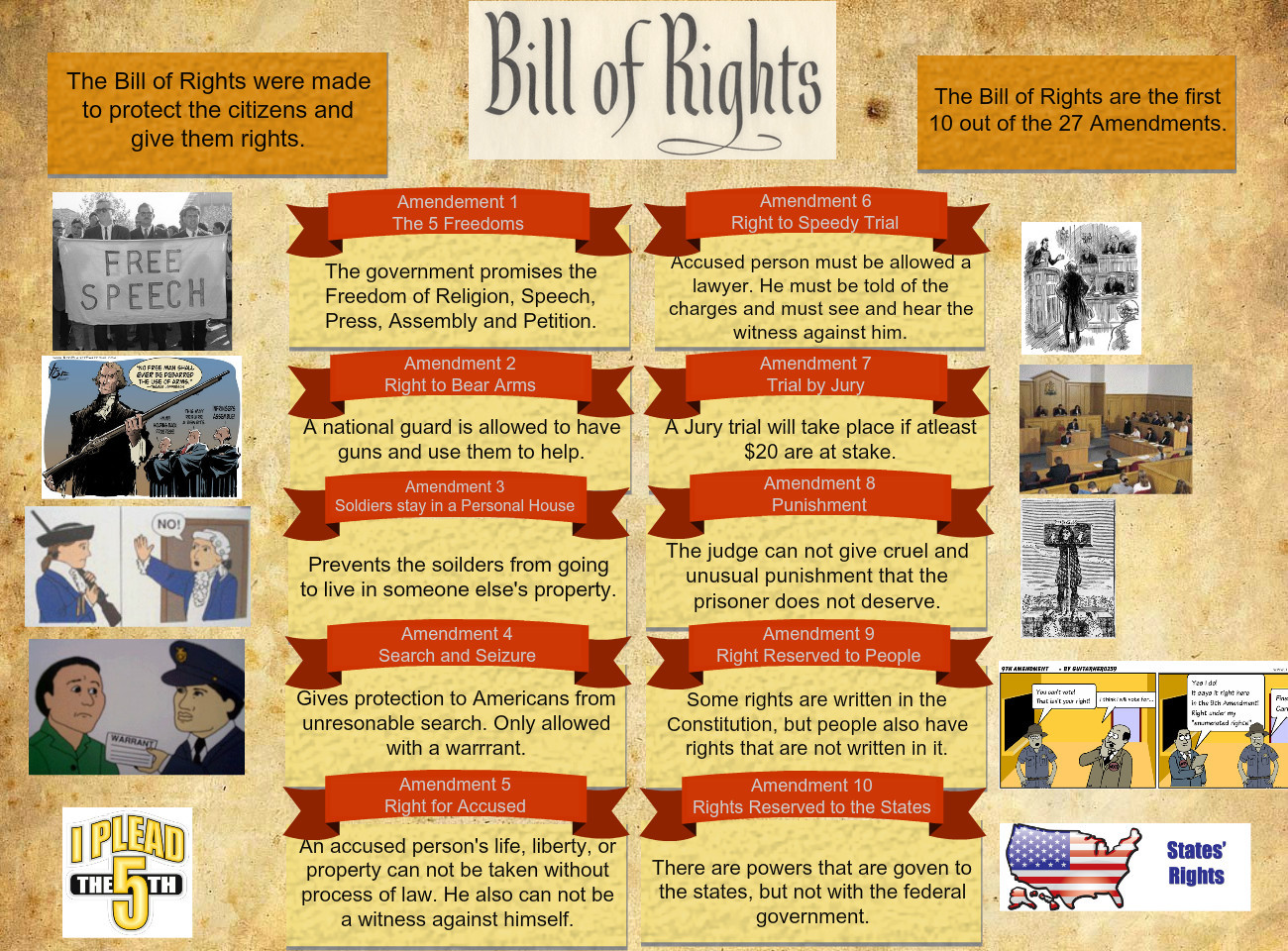 The Bill Of Rights Cheat Sheet By Davidpol