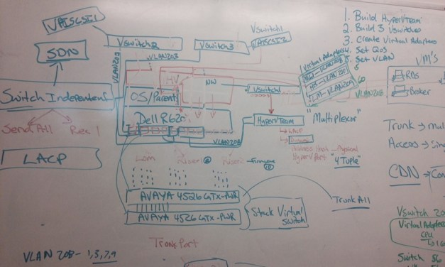 Hyper-V Networking Deep Dive