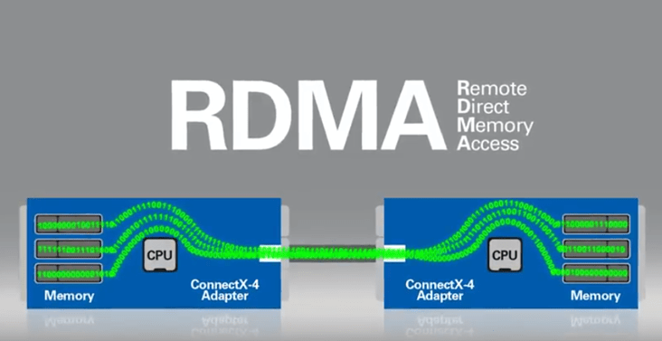 Deploying Storage Spaces Direct – Part 19 #StorageSpacesDirect #MVPHour @MPECSInc @MellanoxTech