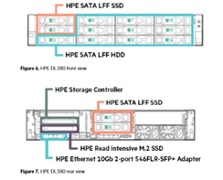 Deploying Storage Spaces Direct – Part 41 – HPE Build Guide  #StorageSpacesDirect #HPE #S2D