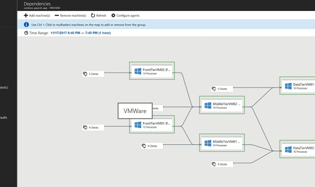 WHAT you will be able to VMWare on Azure…  – #Azure #AzureDataBox #AzureStorage #VMWare