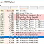 The Case of Veeam Backups Failing on Hyper-V Error 32775 – #Veeam #StorageSpacesDirect #HyperV