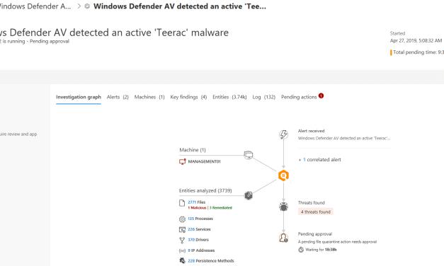 CheckYourLogs Net – The Ultimate Microsoft Technology Blog