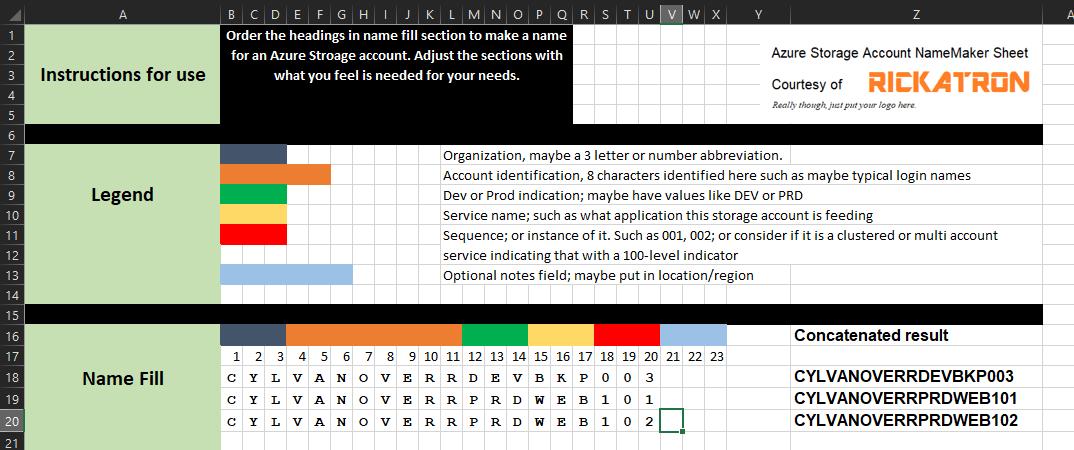 Nomenclature for Azure Storage Accounts
