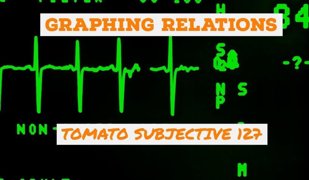 Test of Mathematics Solution Subjective 127 -Graphing relations