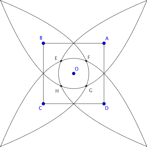 Region close to center (I.S.I. B.Stat, B.Math Subjective 2017, Problem 4)