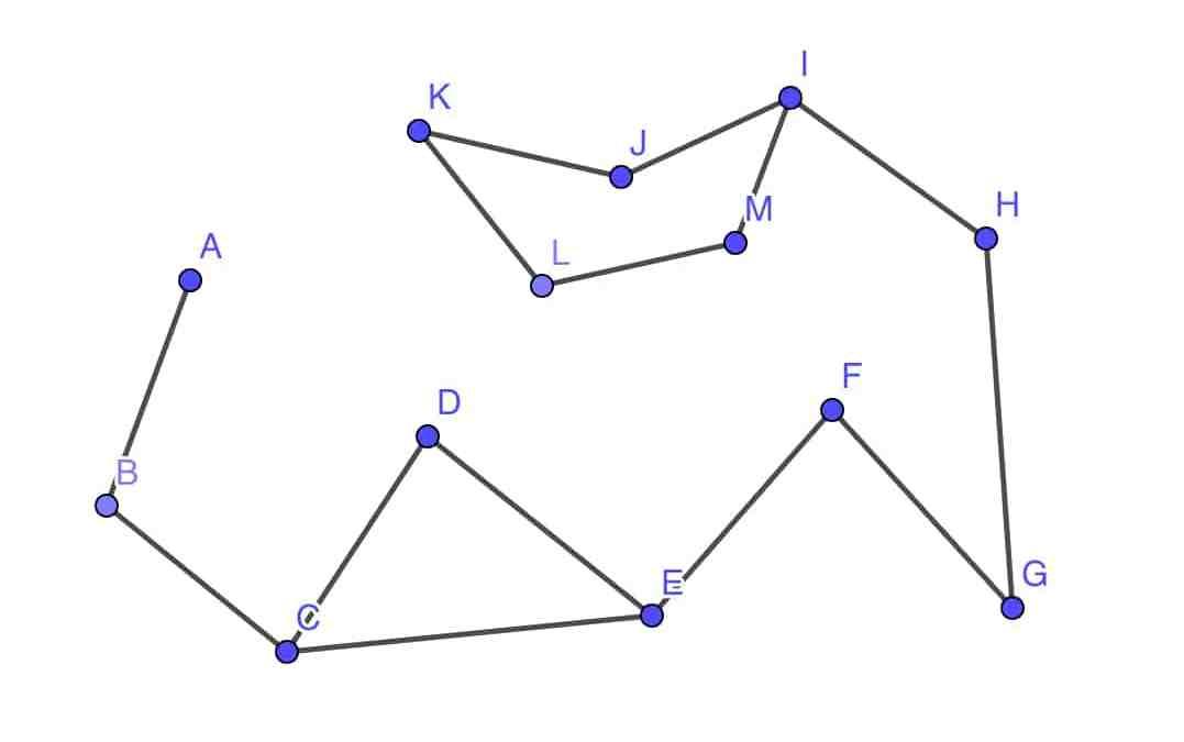 Euler Number in solids