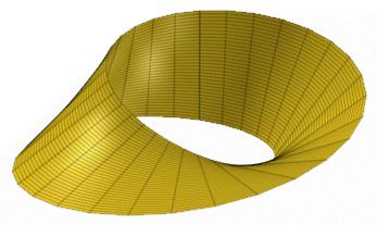 Möbius_strip_(plot)