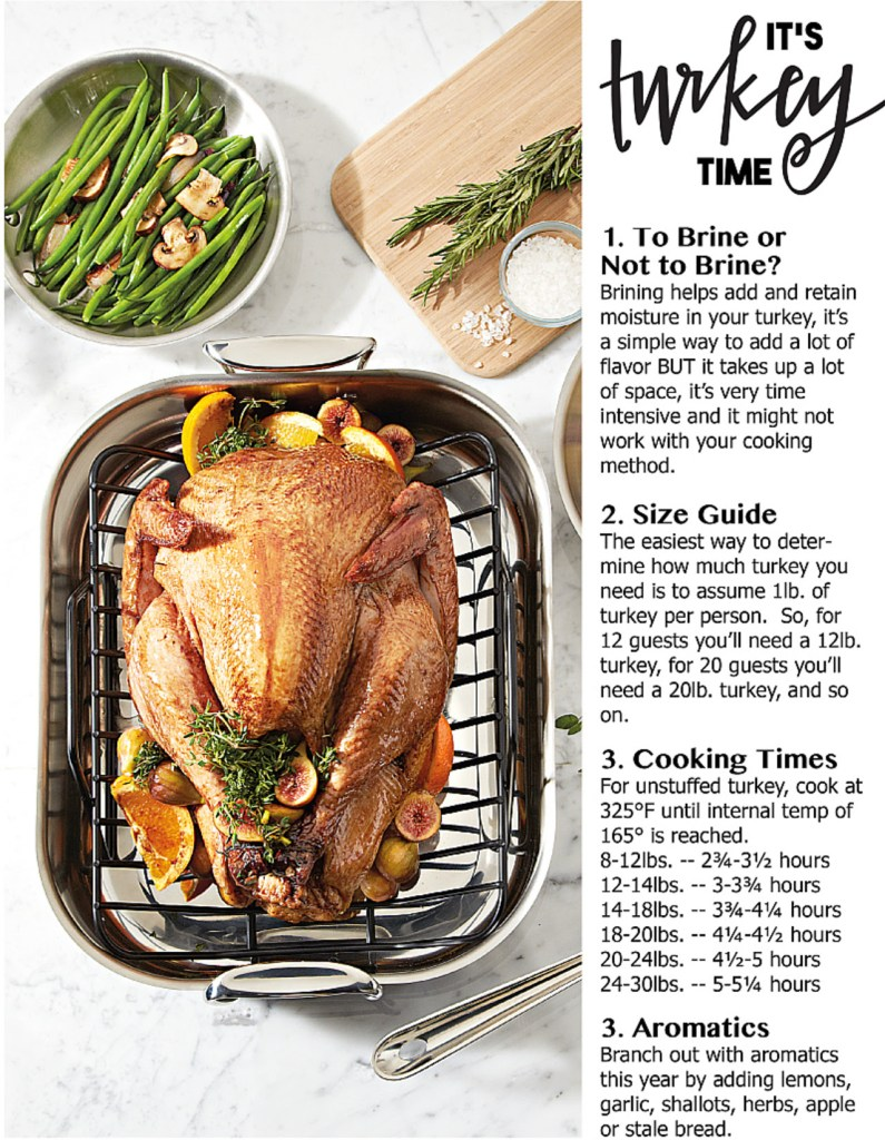 Turkey Time | Host the Holidays| Chef & Shower Blog | Chef & Shower | Kitchen and bath blog | Easton, MD