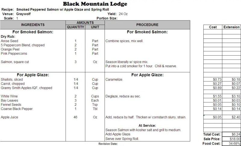 food costing sample format. Black Bedroom Furniture Sets. Home Design Ideas