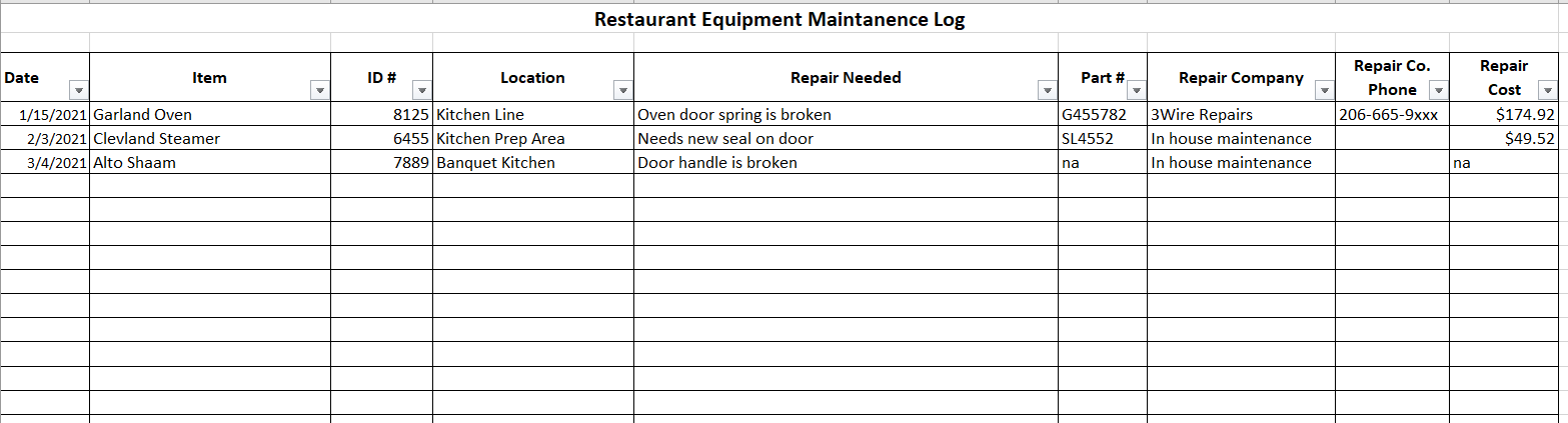 The records of such maintenance of equipment or machinery should be properly maintained in a documented form. Restaurant Maintenance Checklist Kitchen Maintenance Log Chefs Resources