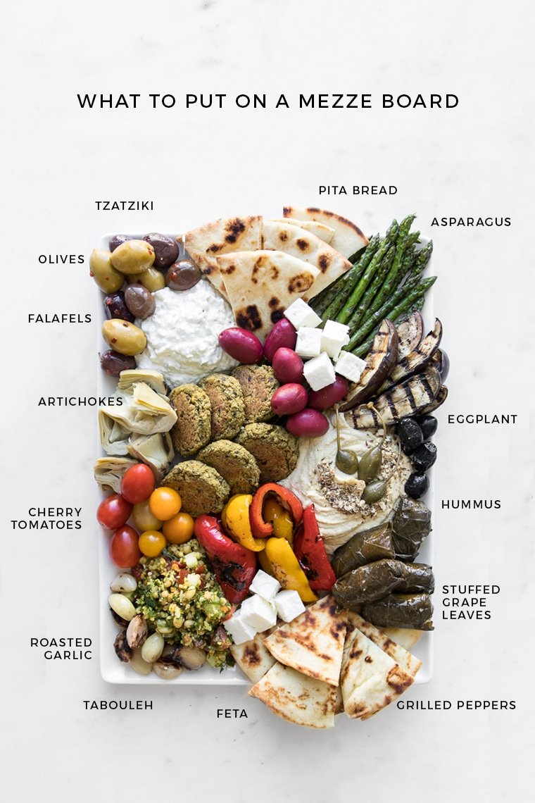 Mezze board with list of ingredients