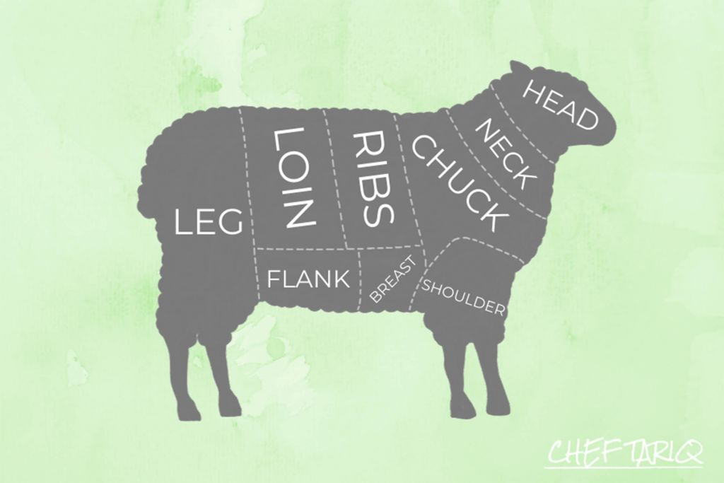 lamb and mutton